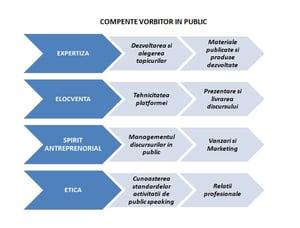 competente1